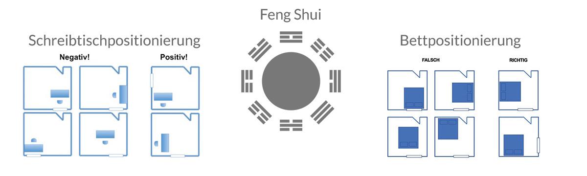 Dim Mit Feng Shui Elementen In Der Beratung Zu Mehr Verkaufserfolg